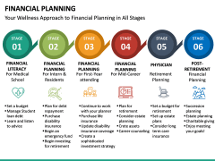Financial Planning PPT slide 29