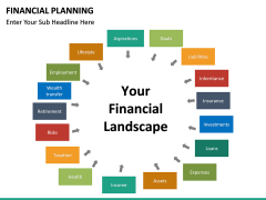Financial Planning PPT slide 30