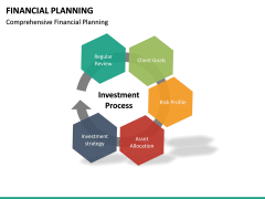 Financial Planning PPT slide 32
