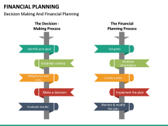 Financial Planning PPT slide 36
