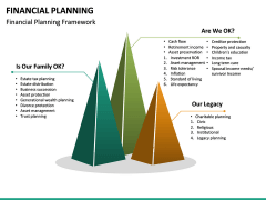 Financial Planning PPT slide 21