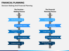 Financial Planning PPT slide 17