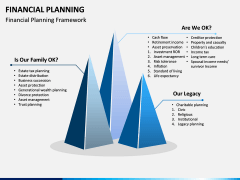 Financial Planning PPT slide 2