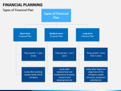 Financial Planning PPT slide 5