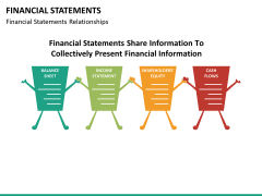 Financial statements PPT slide 16