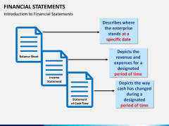 Financial statements PPT slide 4