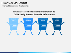 Financial statements PPT slide 5
