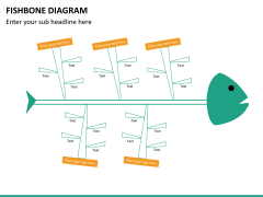 Fishbone diagram PPT slide 27