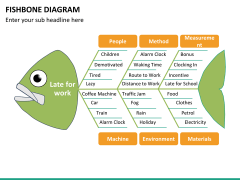 Fishbone diagram PPT slide 30