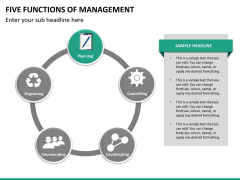 Five functions of management PPT slide 8