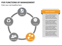 Five functions of management PPT slide 10