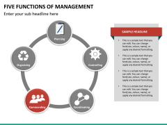 Five functions of management PPT slide 11