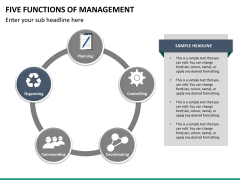 Five functions of management PPT slide 12