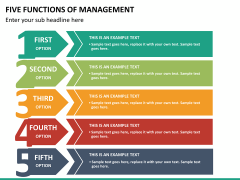 Five functions of management PPT slide 13