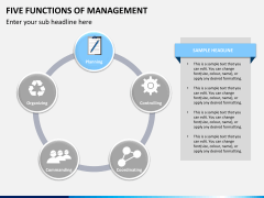 Five functions of management PPT slide 1