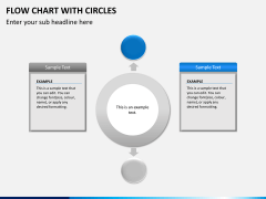 Flow chart with circles PPT slide 1