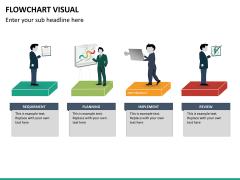 Flowchart visual PPT slide 11