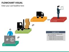 Flowchart visual PPT slide 14