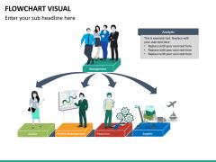 Flowchart visual PPT slide 15