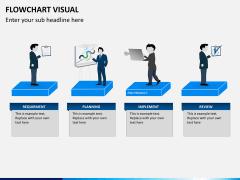 Flowchart visual PPT slide 3