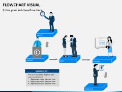 Flowchart visual PPT slide 4