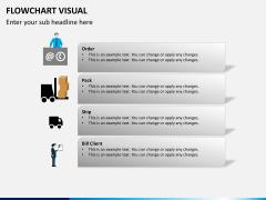 Flowchart visual PPT slide 5