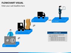 Flowchart visual PPT slide 6