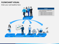 Flowchart visual PPT slide 7