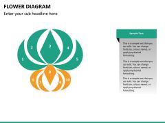 Flower diagram PPT slide 22