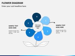 Flower diagram PPT slide 2