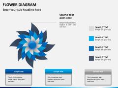 Flower diagram PPT slide 6