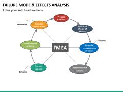 FMEA PPT slide 15