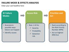 FMEA PPT slide 18