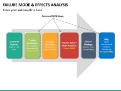 FMEA PPT slide 19