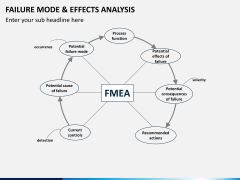FMEA PPT slide 5
