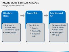 FMEA PPT slide 8