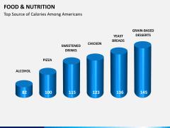 Food and nutrition PPT slide 4