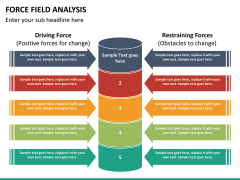 Force field analysis PPT slide 23