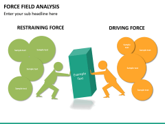 Force field analysis PPT slide 14