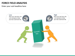Force field analysis PPT slide 15