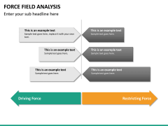 Force field analysis PPT slide 18