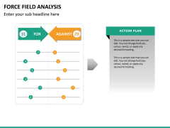 Force field analysis PPT slide 19
