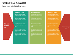Force field analysis PPT slide 20