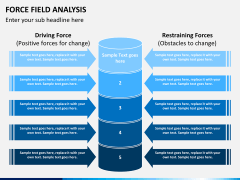 Force field analysis PPT slide 11