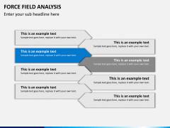 Force field analysis PPT slide 5