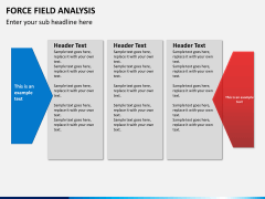 Force field analysis PPT slide 8