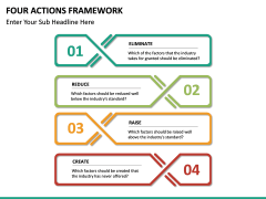 Four Actions Framework PPT slide 5