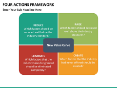 Four Actions Framework PPT slide 6
