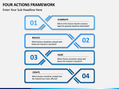Four Actions Framework PPT slide 1