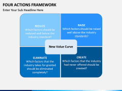 Four Actions Framework PPT slide 2